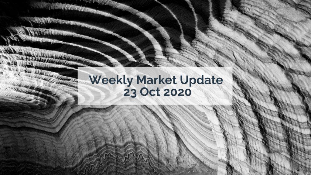 20201023 Weekly Market Update