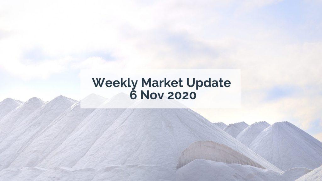 20201106 Weekly Market Update