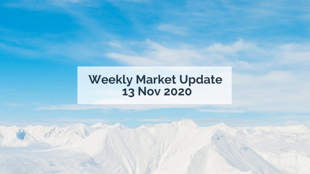 20201113 Weekly Market Update