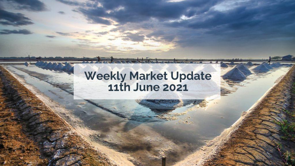 Market Update 11Jun2021 2
